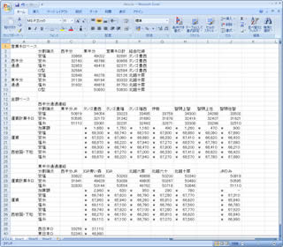 Microsoft Excel Sheet
