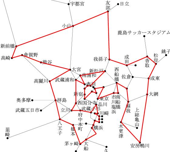2010年 東京近郊区間最長O型大回りルート(特例複乗あり)