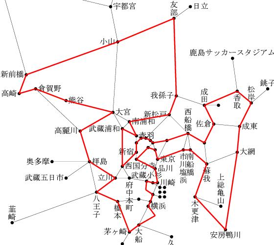 2010年 東京近郊区間最長O型大回りルート(複乗なし)